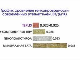 Утеплитель напыляемый полиуретановый Teplis GUN 1000 мл. - фото 3