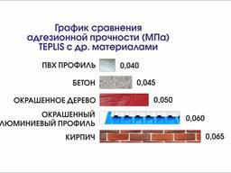 Утеплитель напыляемый полиуретановый Teplis GUN 1000 мл. - photo 4